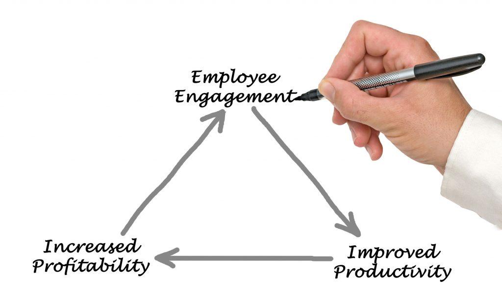 35224351 - employee engagement